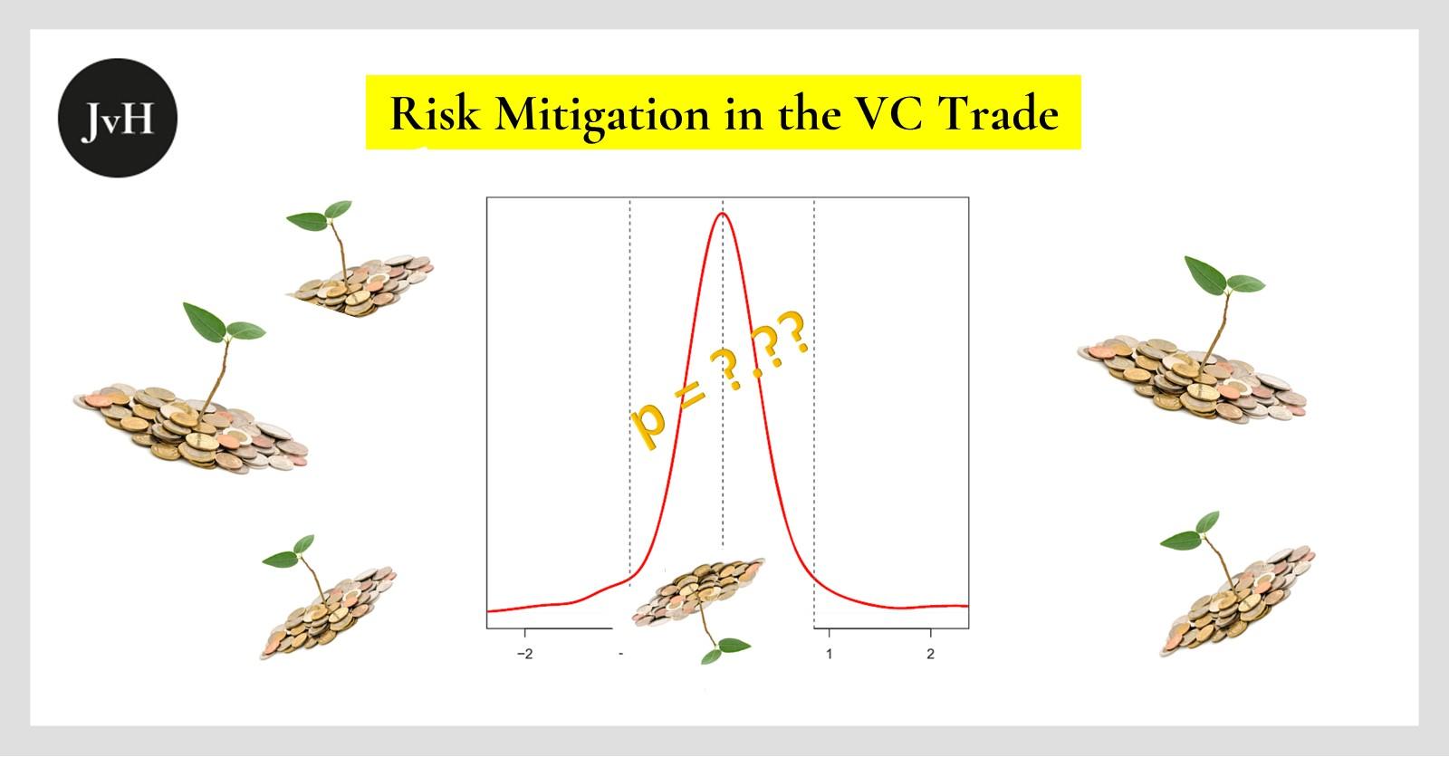 Risk Mitigation in Venture Capital
