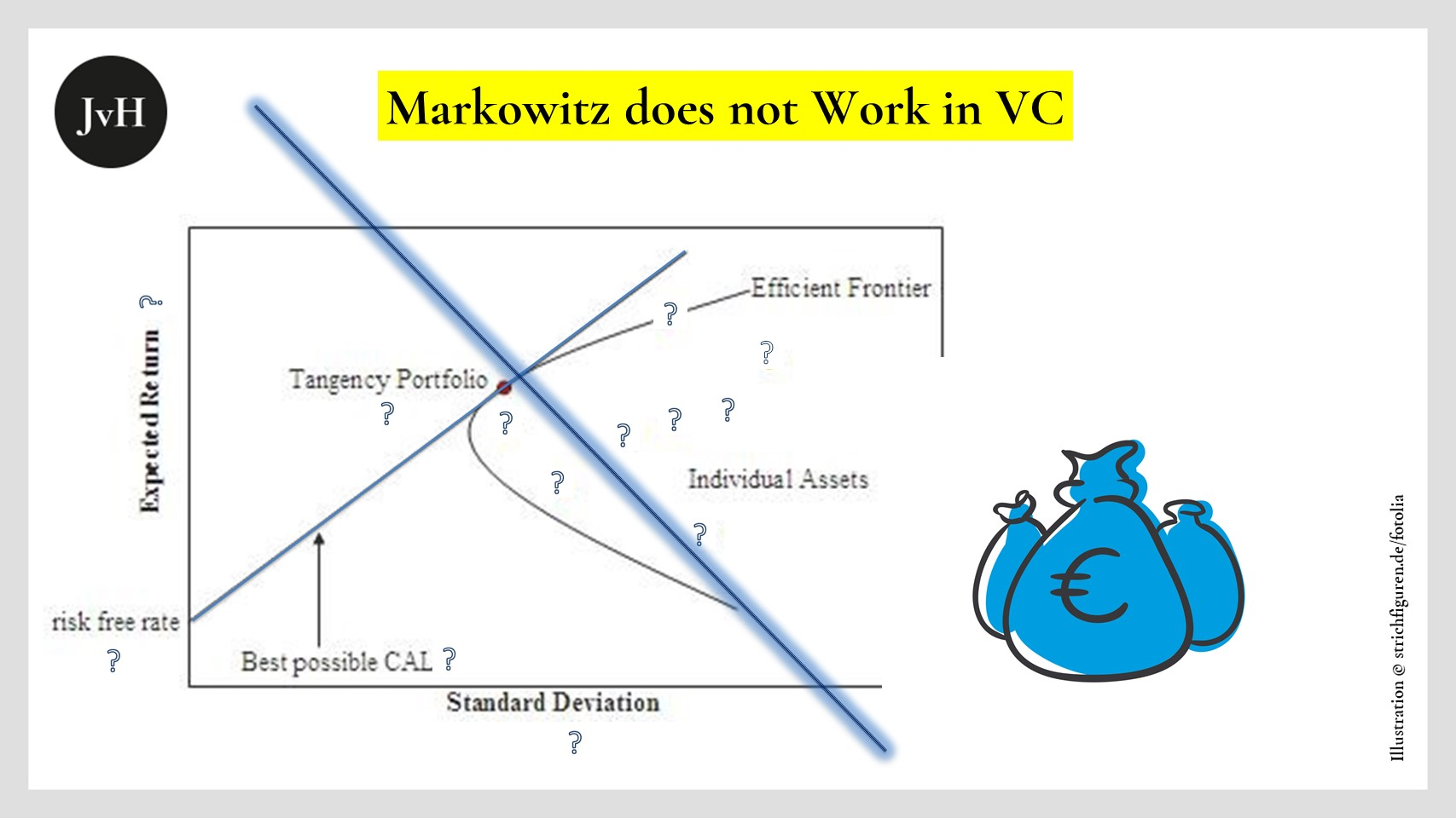 Markowitz does not work in the venture trade