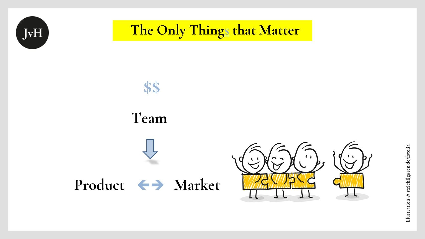 Only-Team-Matters