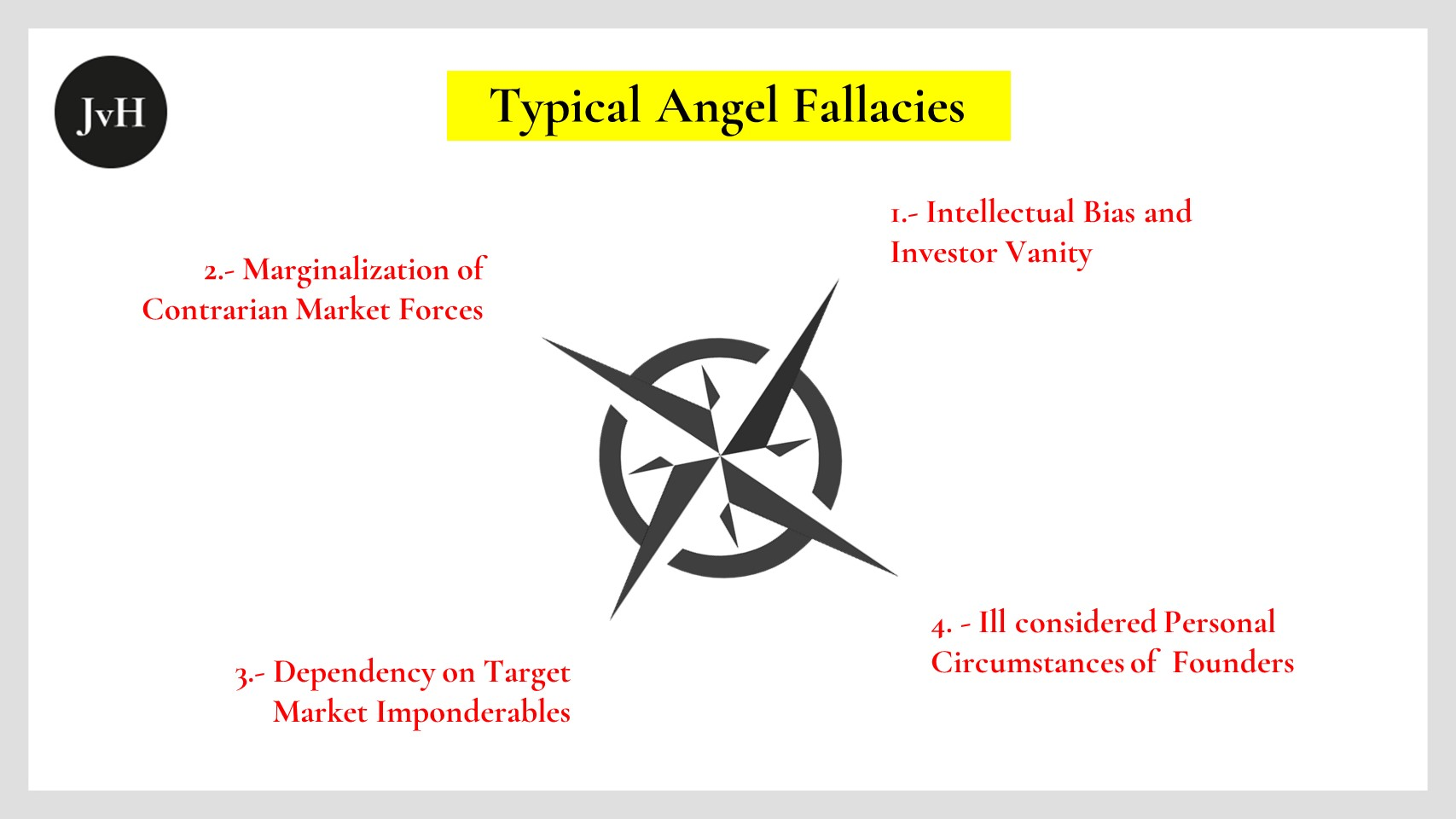 Typical Angel Fallacies (c) 2018 Julian v. Hassell