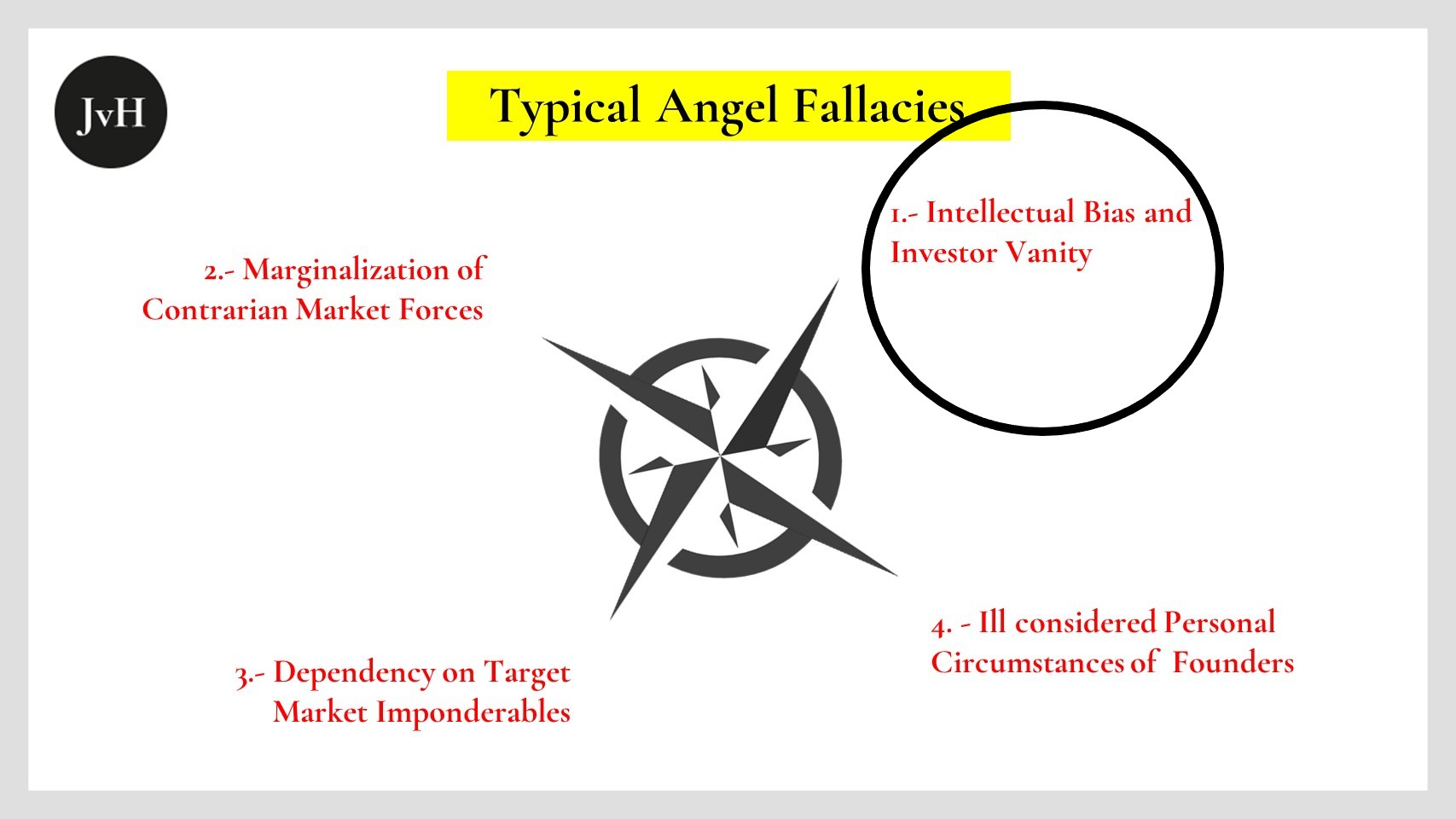 Angel Bias and Vanity - An Almost Unavoidable Mistake