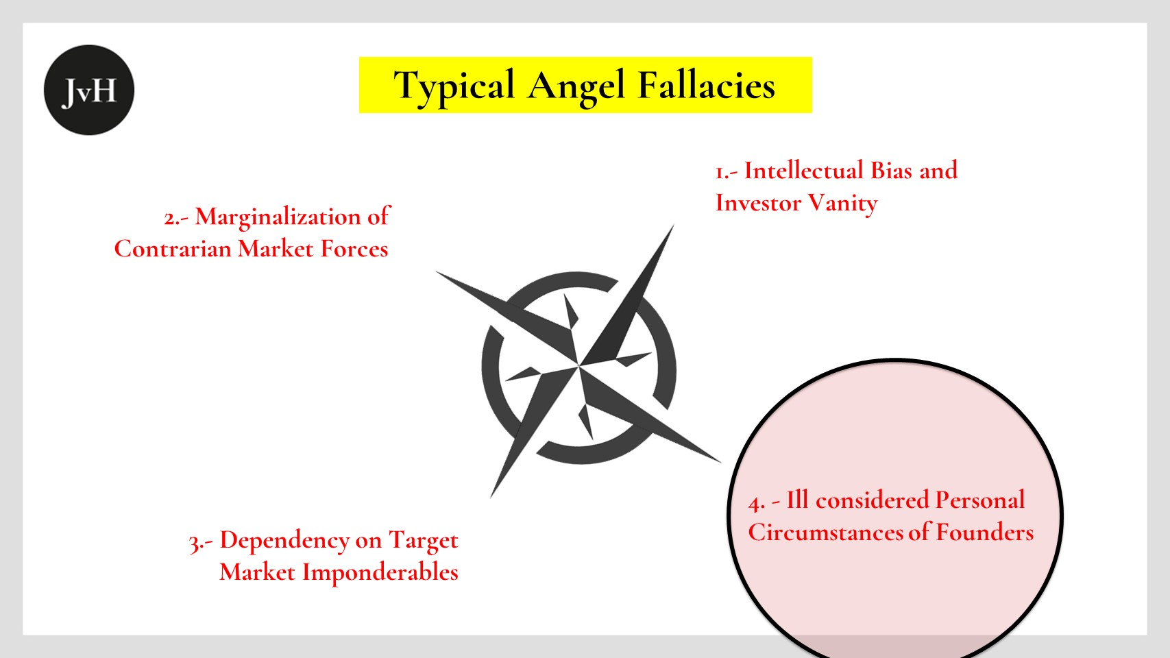 Angel Fallacies 4.0: Neglect of Founders' Personal Circumstances