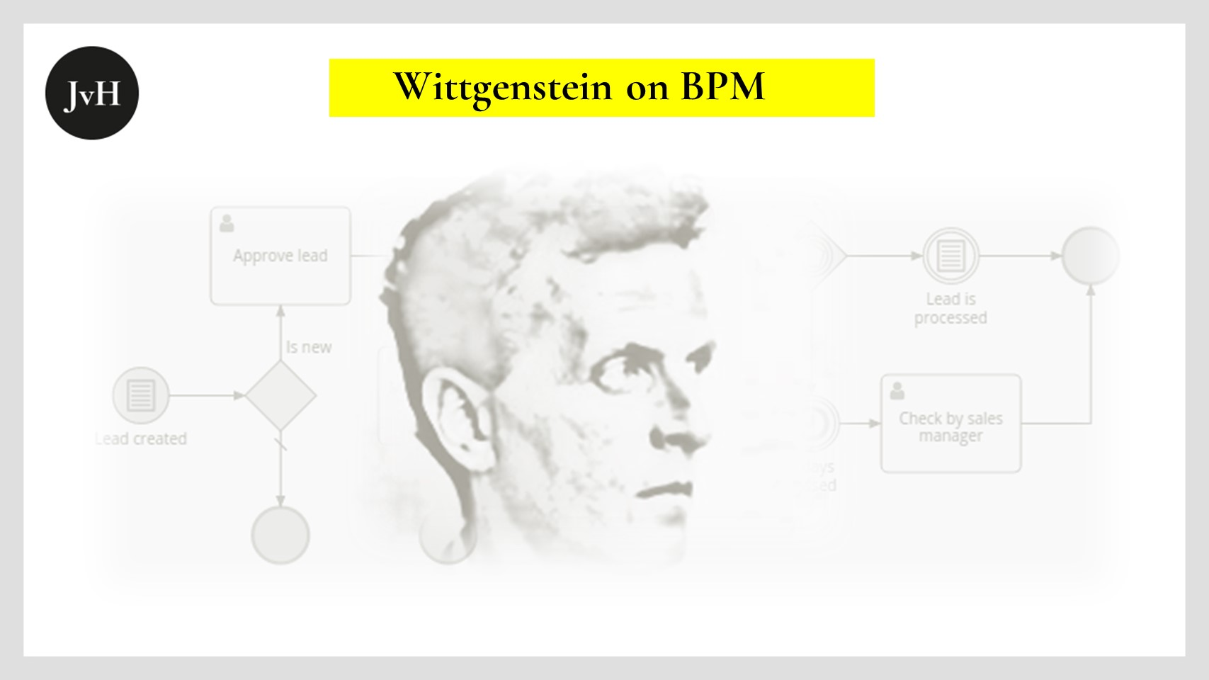Wittgenstein-on-Business-Process-Management