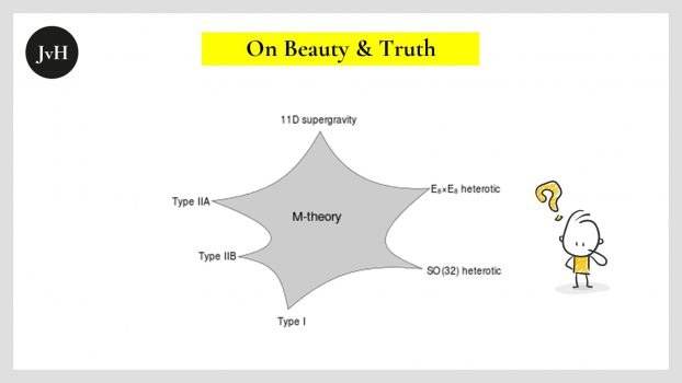 On-Beauty-and-Truth-shows-a-graphic-design-of-the-string-theory