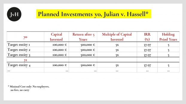 Julian's-target-portfolio-in-year-zero