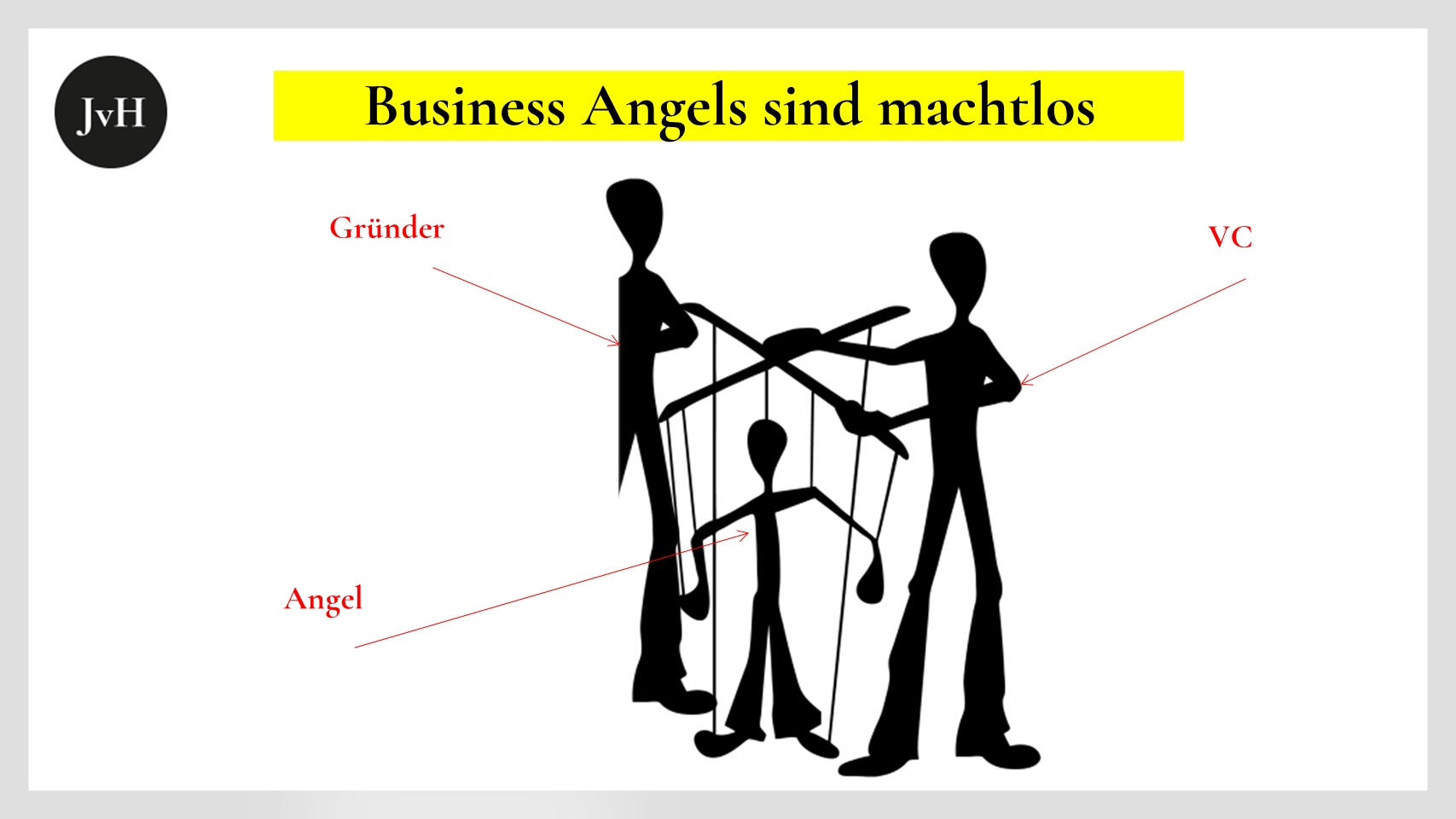 Puppet-Play-Figure-symbolizing-the-weak-role-of-business-angels