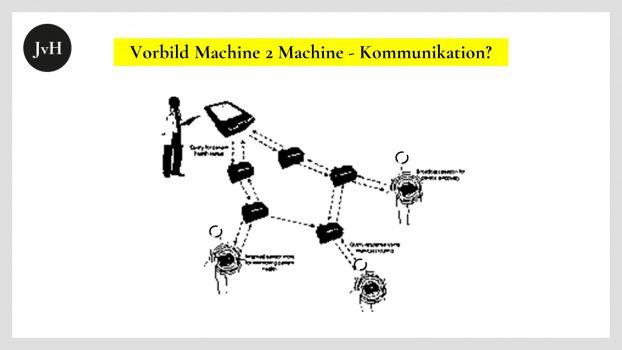 Maschinen-verständigen-sich-über triviale-Sachverhalte - Menschen- demnächst-auch?