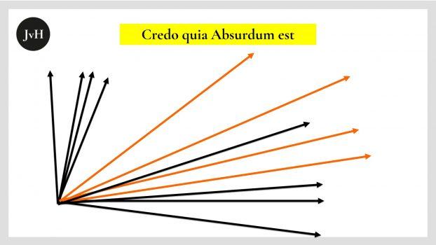 Kraefteparallelogramme mit heterogenen Resultanten und Ausgangskraeften