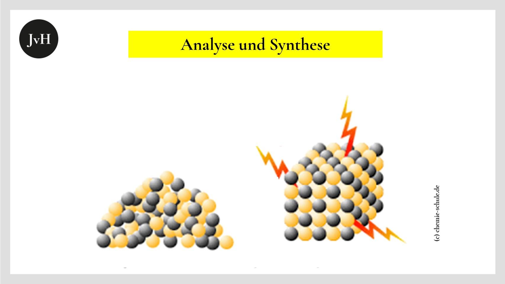 Analyse-und-Synthese