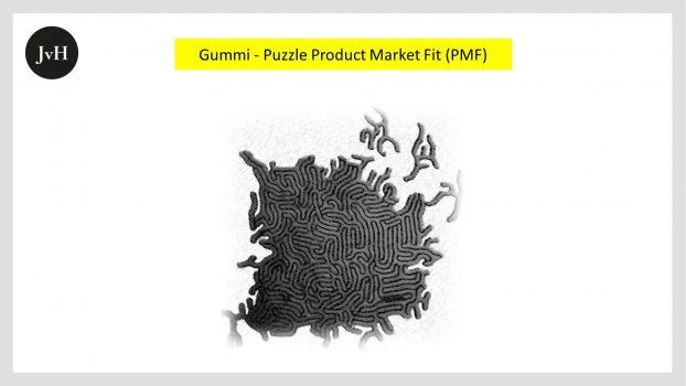 Das-unendliche-Puzzle-Product-Market-Fit