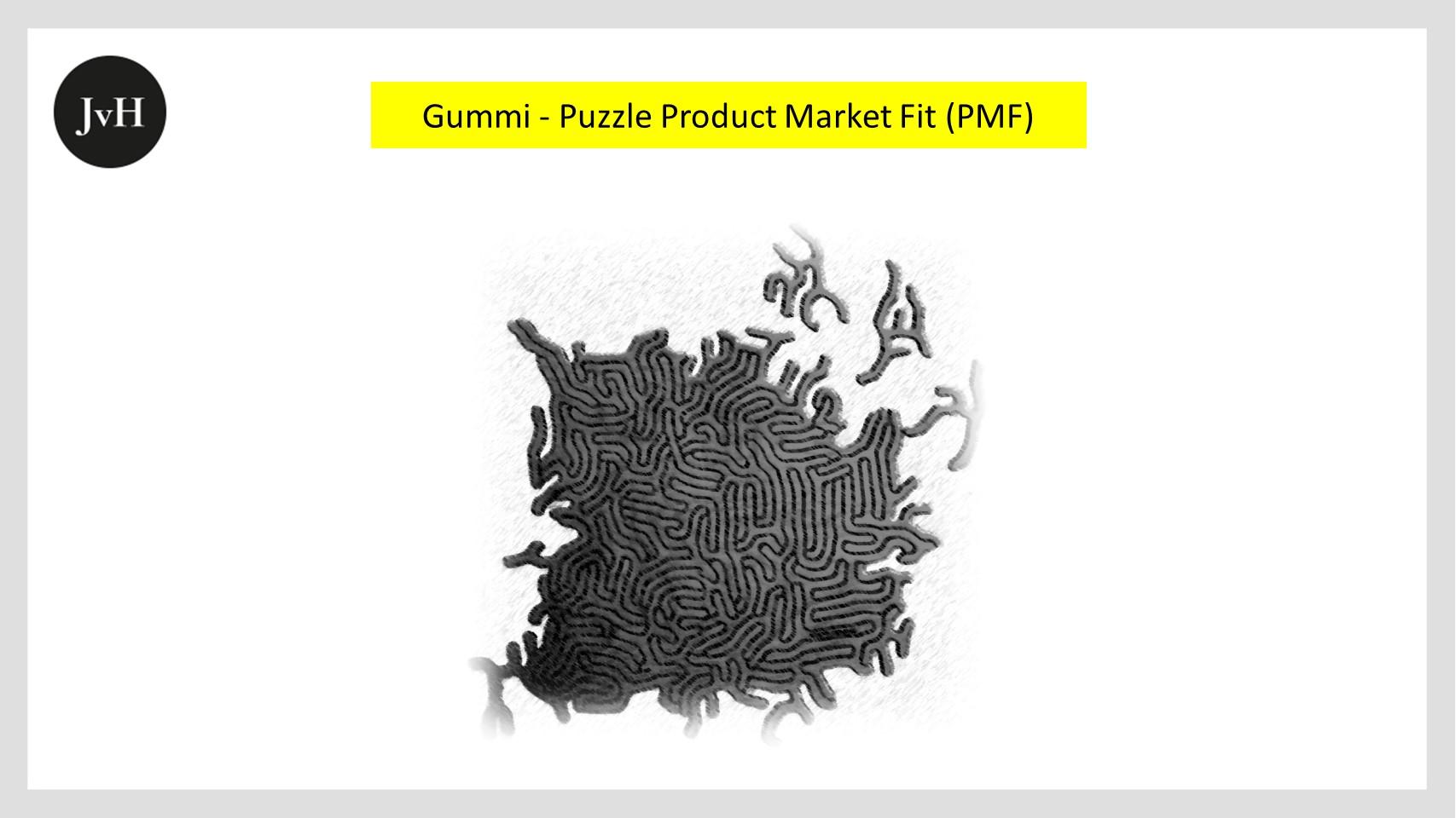 """Die Idee eines """"passenden"""" Produkts für einen gegebenen oder neuen Markt ähnelt der Vorstellung eines """"passenden"""" Teils für ein unendlich großen und flexiblen Puzzles."""