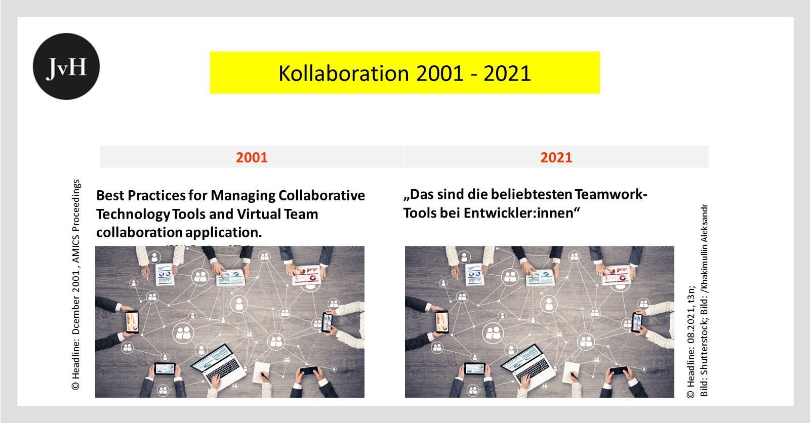 Two-Headlines;-one-from-2001-, the-other-from2021-on Collaboration.One-Pic-on-the-same-topic.Nothing-has-changed