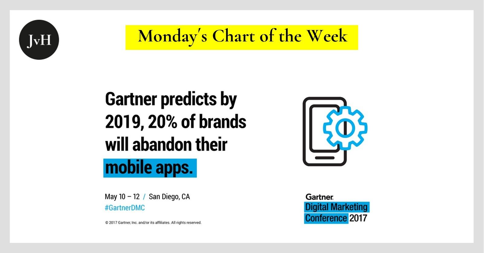 Gartner Chart of 2017 on the future of mobile apps