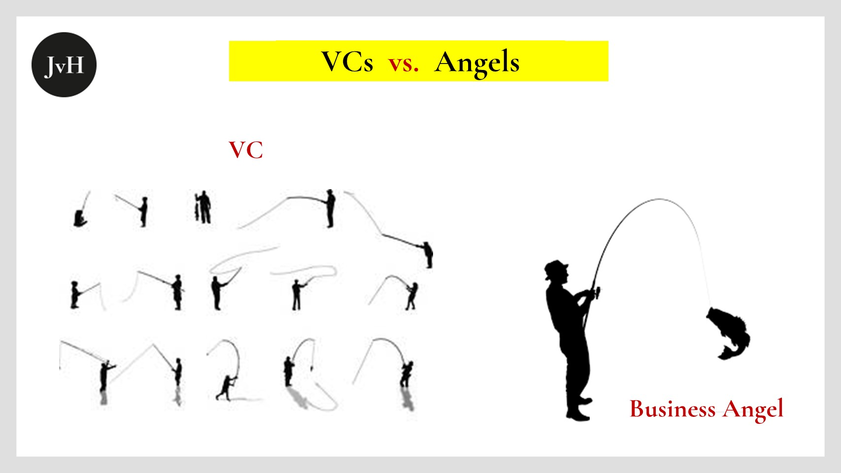 Venture-Capitalists-vs.-Business-Angels-Picture-with-anglers catching-fish